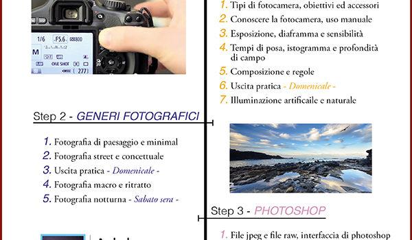 Corso di fotografia multilivello